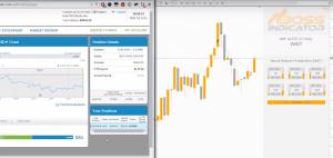 BOSS Indicator Plattform