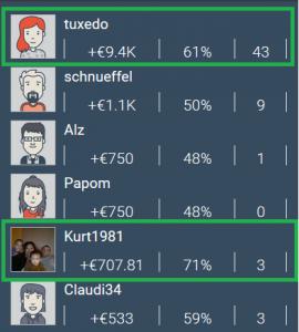 Social Trading Pros