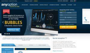 Anyoption Homepage Italiano