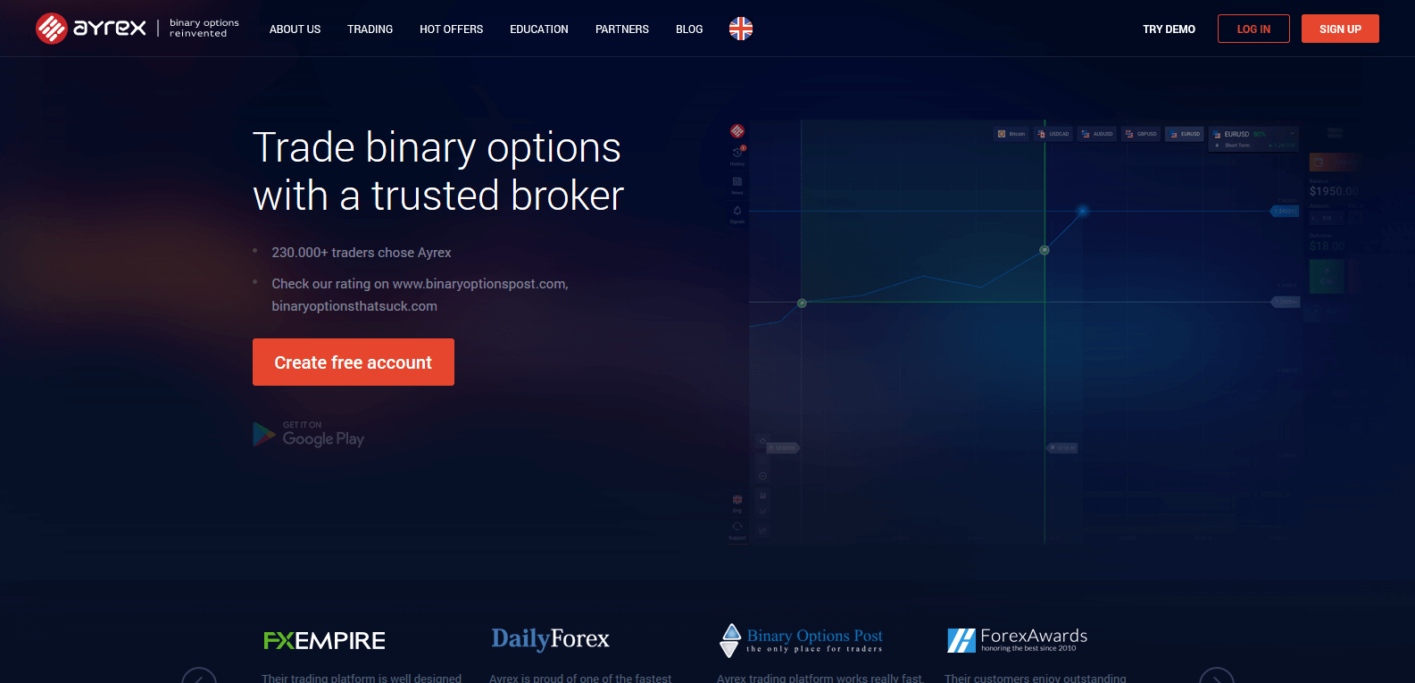 ayrex homepage
