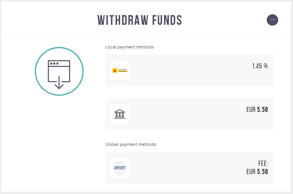 Phí rút tiền