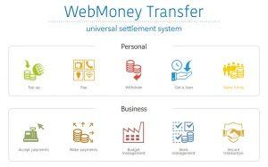 WebMoney là gì và nó hoạt động như thế nào