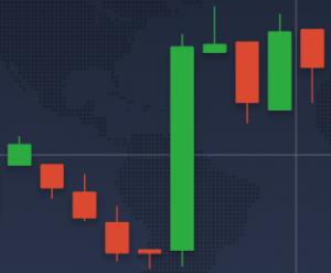 Gráfico de candlesticks