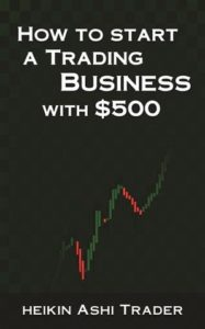 How to Start a Trading Business with $500 by Heiken Ashi
