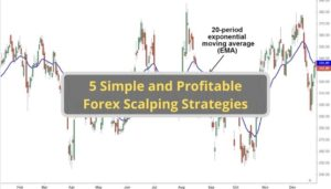 5 Simple and Profitable Forex Scalping Strategies