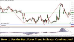 How to Use the Best Forex Trend Indicator Combination