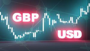 British Pound Sterling & US Dollar (GBPUSD)