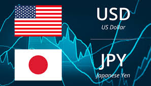 US Dollar & Japan Yen (USDJPY)