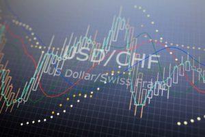 Analytics in pairs USD / CHF