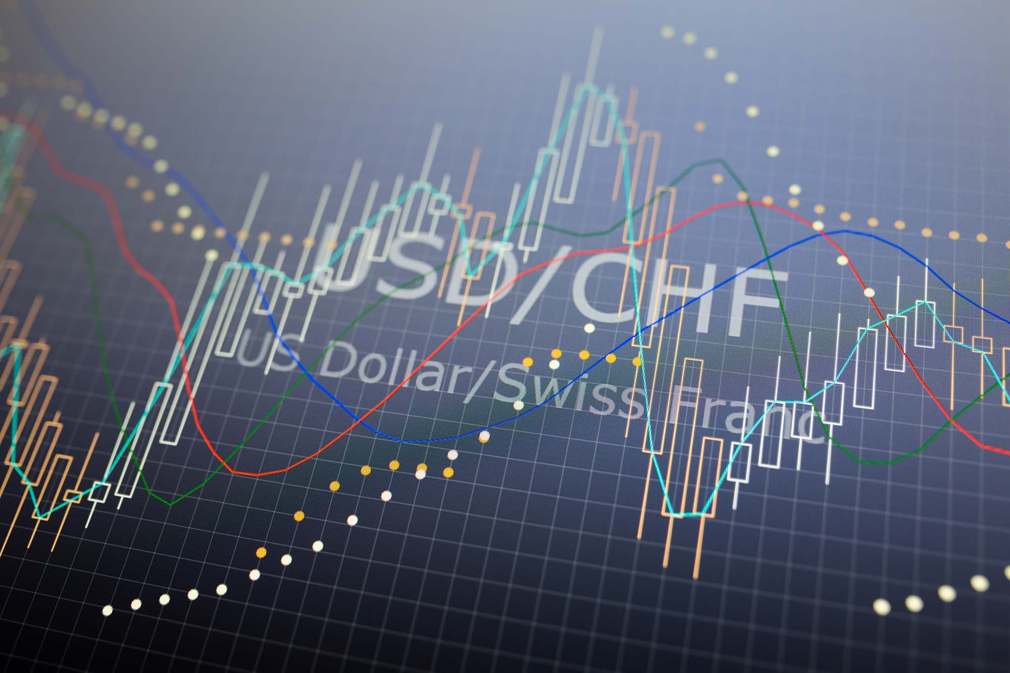 Analytics in pairs USD / CHF