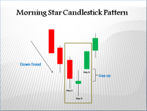 forex candlestick patterns