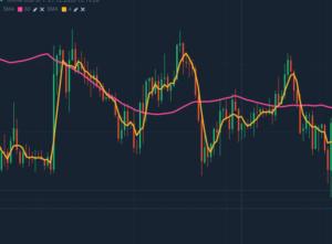 olymp trade melhor estrategia