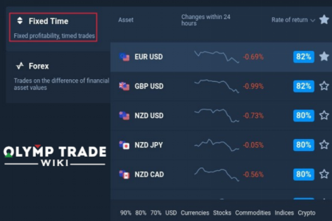 olymp trade india review
