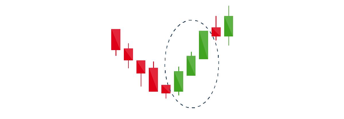 strategi trading binomo grafik linin