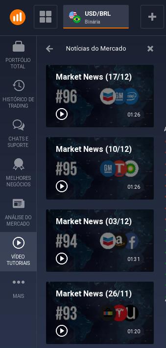 Notícias do mercado iq option