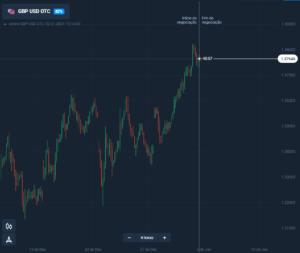 olymp trade Gráfico de trading
