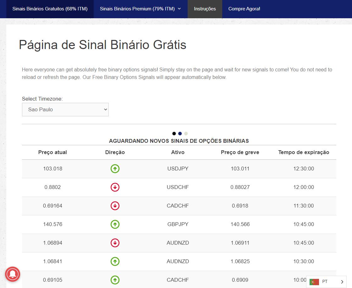 pagina de sinal binario gratis