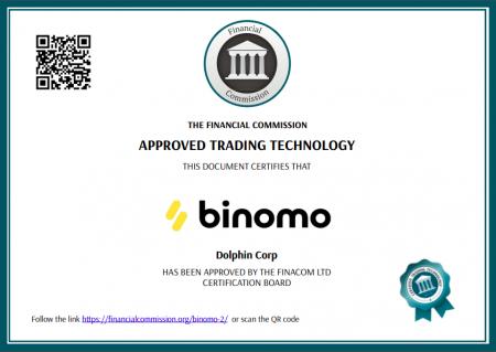 100 Trading Ilegal Diblokir oleh Bappebti, Bagaimana Dengan Binomo, OlympTrade, dan IQ Option